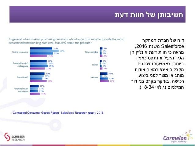 """דעת חוות של חשיבותן """"Connected Consumer Goods Report"""" Salesforce Research report, 2016 המחקר חברת של דוח S..."""