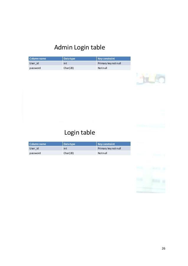 Admin Login tableColumn name      Data type     Key constraintUser_id          int           Primary key not nullpassword ...