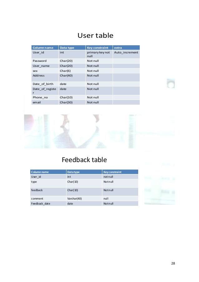 User tableColumn name       Data type            Key constraint        extraUser_id           int                  primary...