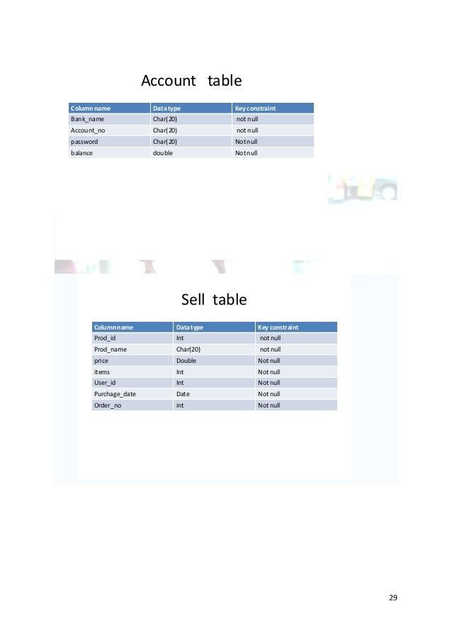 Account tableColumn name                Data type            Key constraintBank_name                  Char(20)            ...