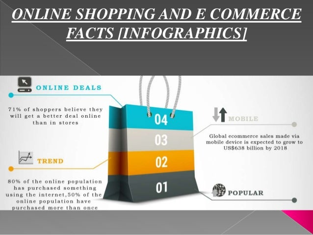 a case study on the online shopping website amazoncom Are you looking to or have already built an online store 5 responses to e-commerce examples | 5 inspirational case studies for you divya shet february 20.