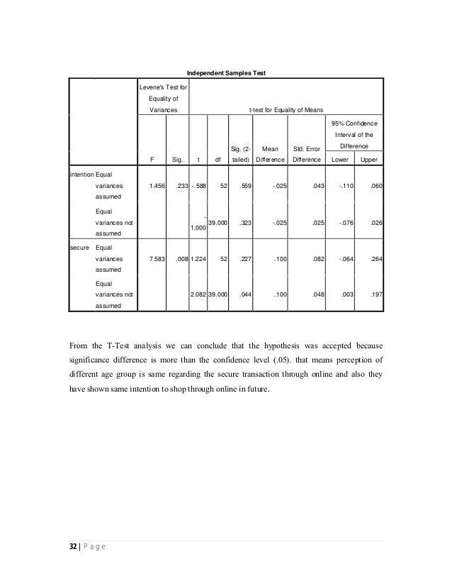 32 | P a g e Independent Samples Test Levene's Test for Equality of Variances t-test for Equality of Means F Sig. t df Sig...