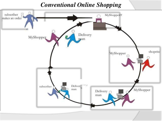 proportion of online shopping in terms of mauritius retail trade Presentation and retail  prefer balanced light distribution with a high proportion of diffuse light and uniformly  bon accord shopping centre car park.