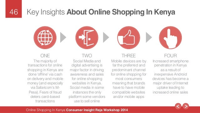 Online grocery shopping kenya