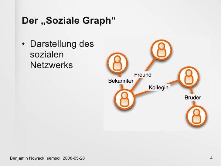 """Der """"Soziale Graph""""       • Darstellung des        sozialen        Netzwerks     Benjamin Nowack, semsol, 2008-05-28   4"""
