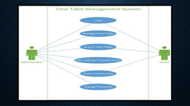 timetable management system using java The need of manpower is increasing with the growth in the education industry,   tc generation process timetable management report processing system.