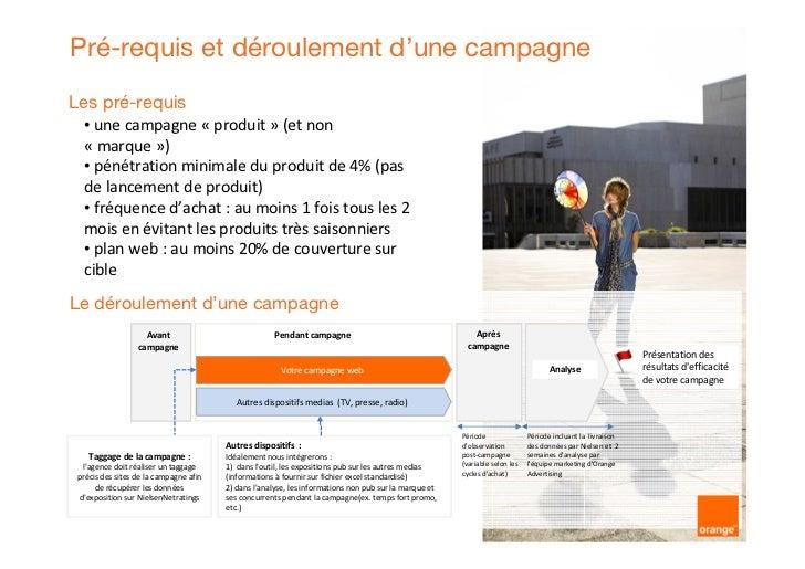online to store orange advertising janvier 2012. Black Bedroom Furniture Sets. Home Design Ideas
