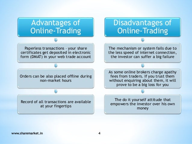 Forex trading advantages and disadvantages