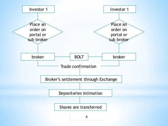 Broker gold trading terbaik