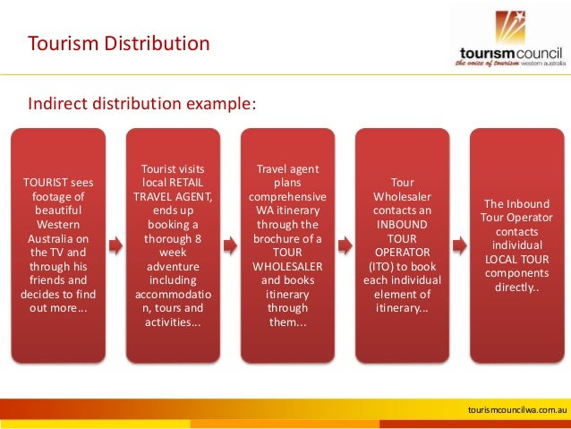 Online, traditional distribution and packaging for tourism businesses