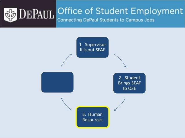 DePaul Office of Student Employment Online Manager Training