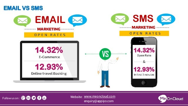 How Online Travel Booking Websites Could Benefit From In-App Messaging Slide 2
