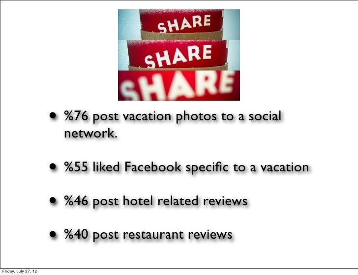 • %76 post vacation photos to a social                        network.                      • %55 liked Facebook specific t...
