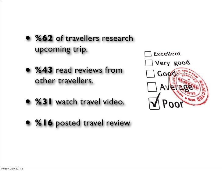 • %62 of travellers research                        upcoming trip.                      • %43 read reviews from           ...