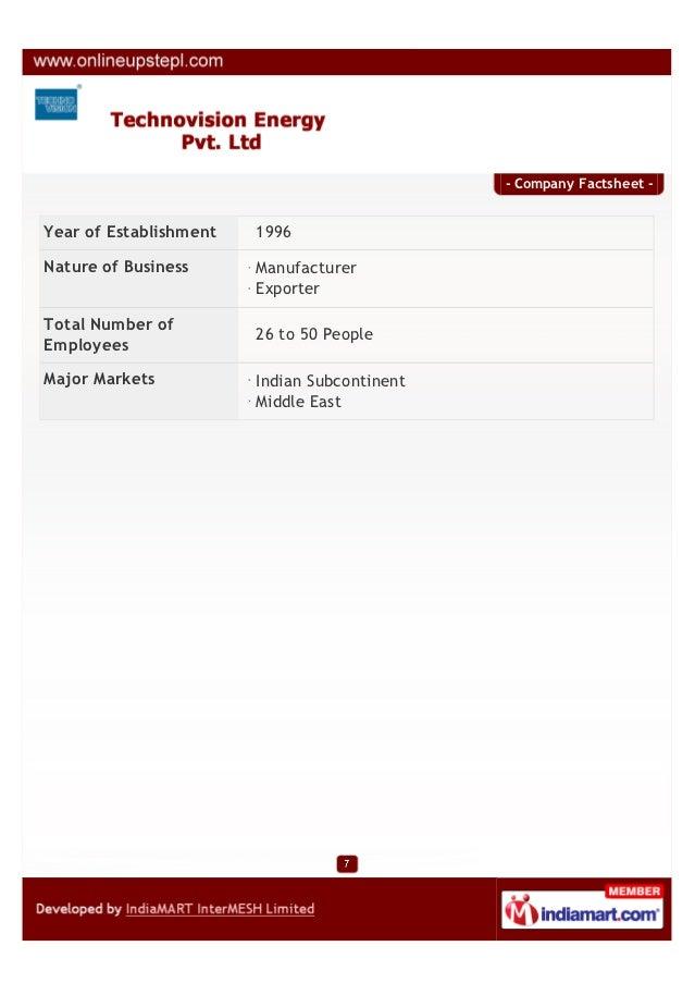 - Company Factsheet -Year of Establishment   1996Nature of Business      Manufacturer                        ExporterTotal...