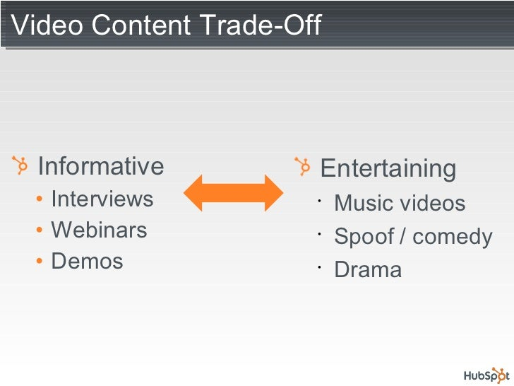 Video Content Trade-Off <ul><li>Informative </li></ul><ul><ul><li>Interviews </li></ul></ul><ul><ul><li>Webinars </li></ul...