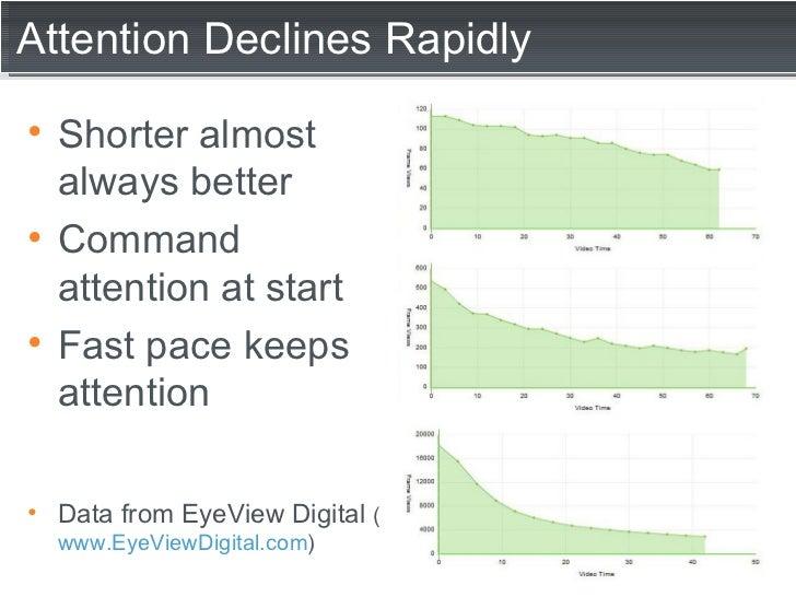 Attention Declines Rapidly <ul><li>Shorter almost always better </li></ul><ul><li>Command attention at start </li></ul><ul...