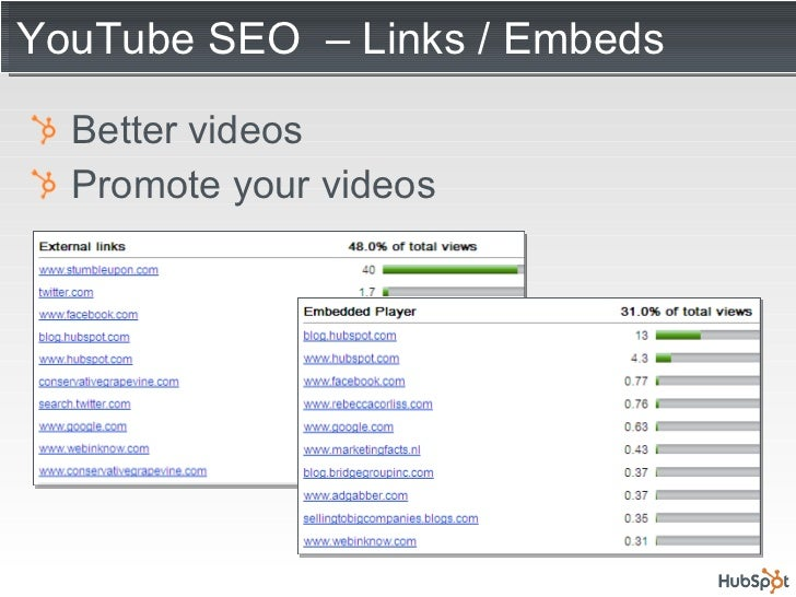 YouTube SEO  – Links / Embeds <ul><li>Better videos </li></ul><ul><li>Promote your videos </li></ul>