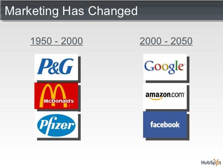 Marketing Has Changed 1950 - 2000 2000 - 2050