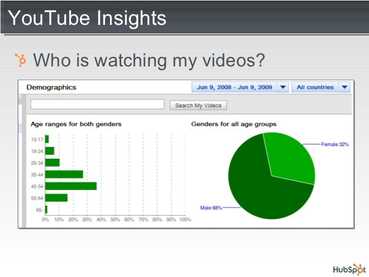 YouTube Insights <ul><li>Who is watching my videos? </li></ul>