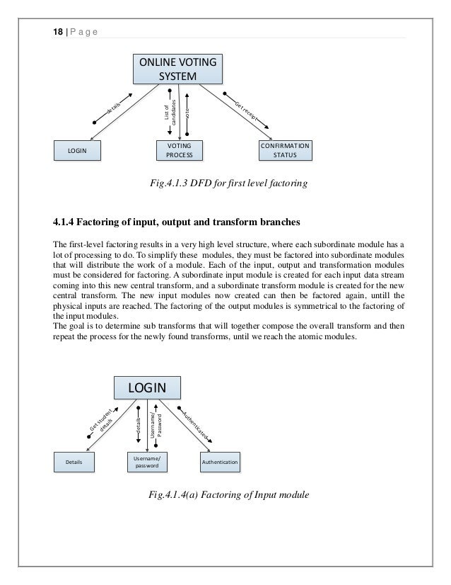Online voting system context diagram information of wiring diagram online voting system project rh slideshare net context level diagram for online voting system applications of system context diagram ccuart Choice Image