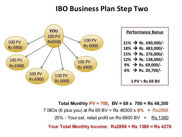 ibo business plan