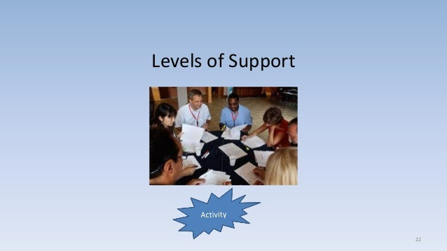 Levels of Support 22