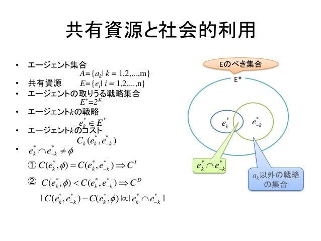 冪集合 - Power set - JapaneseC...