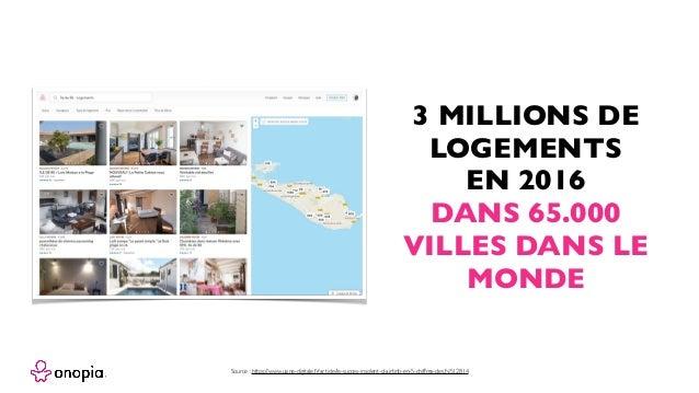 TOTAL DES LEVEES DE FONDS 3 milliards de $ Source 2017 : https://www.usine-digitale.fr/article/le-succes-insolent-d-airbnb...