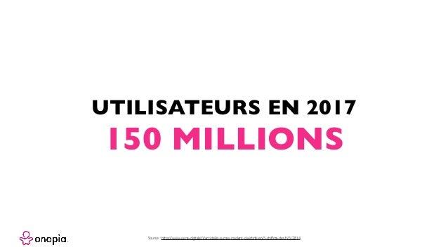 VALORISATION 2017 31 milliards de $ Source : https://www.usine-digitale.fr/article/le-succes-insolent-d-airbnb-en-5-chiffr...