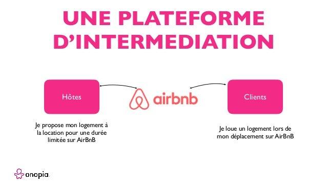 UNE PLATEFORME D'INTERMEDIATION Hôtes Clients Je propose mon logement à la location pour une durée limitée sur AirBnB Je l...