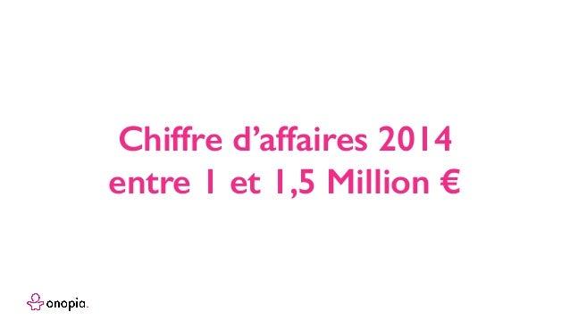 Seconde Levée de fond en 2015 3,5 Millions €