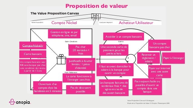 le business model du compte nickel