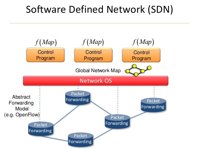 Onos Open Network Operating System An Open Source Distributed Sdn O