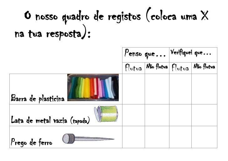 O nosso quadro de registos (coloca uma X na tua resposta):                               Penso que…            Verifiquei ...