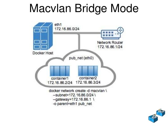 Docker Networking with New Ipvlan and Macvlan Drivers