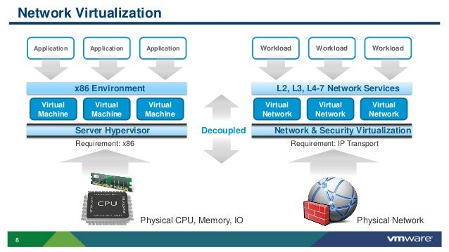Network Virtualization: Delivering on the Promises of SDN