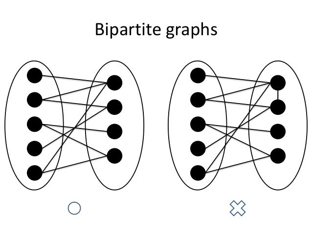On sum edge coloring of regular, bipartite and split graphs