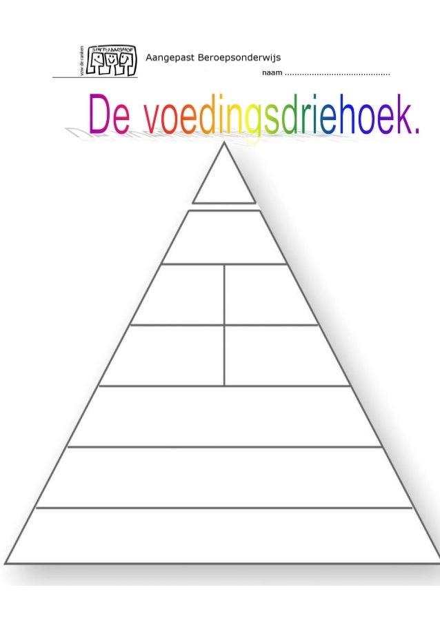 2. Evenwicht en variatie. Uit de voorstelling van de actieve voedingsdriehoek kunnen we de belangrijkste principes van een...