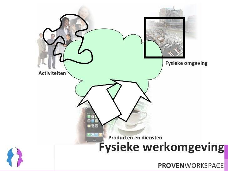 Fysieke werkomgeving <ul><li>Werkomgeving </li></ul>Producten en diensten Activiteiten Fysieke omgeving PROVEN WORKSPACE