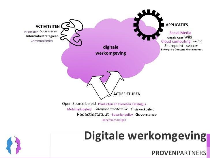 Digitale werkomgeving PROVEN PARTNERS