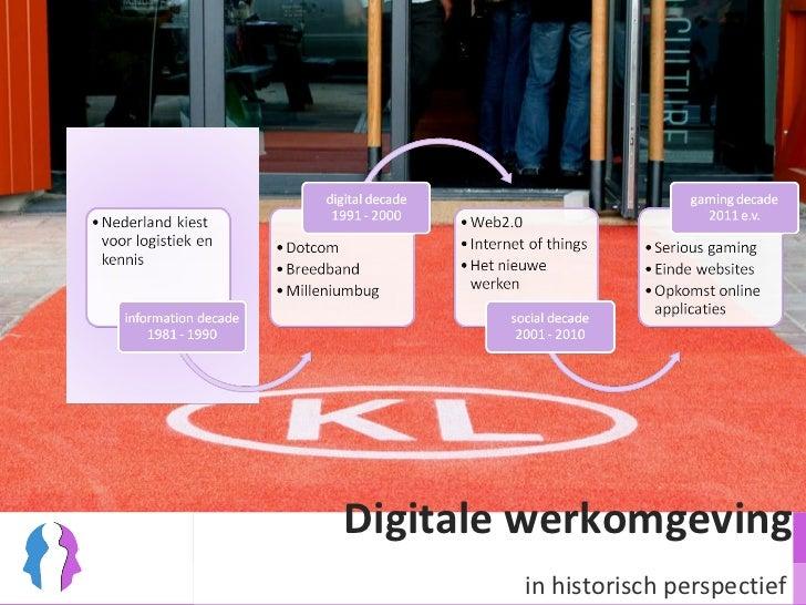 Digitale werkomgeving in historisch perspectief