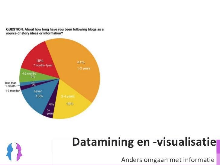 Datamining en -visualisatie Anders omgaan met informatie