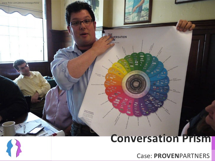 Conversation Prism Case:  PROVEN PARTNERS www.flickr.com/photos/stevegarfield/