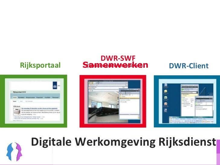 Digitale Werkomgeving Rijksdienst Rijksportaal DWR-Client Samenwerken   DWR-Infra Rijks-internet Rijksconnect DWR-VPN Comp...