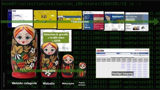 Op Ontdekkingsreis door het KB Webarchief - Exploratieve Visualisatie in een Onderzoekscontext Slide 3