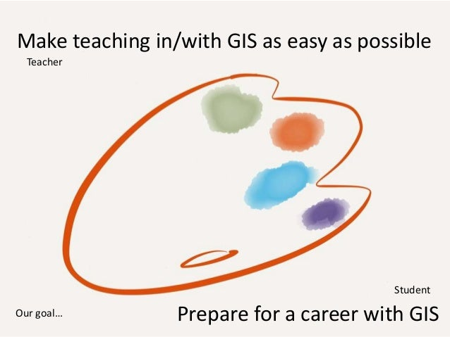 Make teaching in/with GIS as easy as possiblePrepare for a career with GISTeacherStudentOur goal…