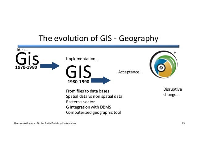 vector and raster data in gis computer science essay Compare raster graphics from vector graphics a raster graphics image, or bitmap, is a dot matrix data structure representing a generally rectangular grid of pixels, or points of color, viewable via a monitor, paper, or other display medium.