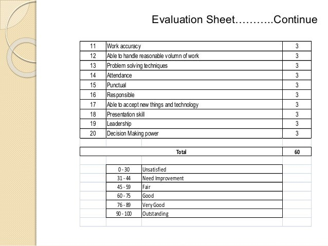 Evaluation Sheetu2026  On The Job Training Evaluation Form
