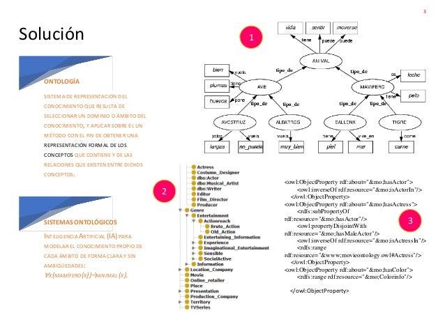 Ontoe learning Slide 3
